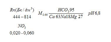 formula of radon water